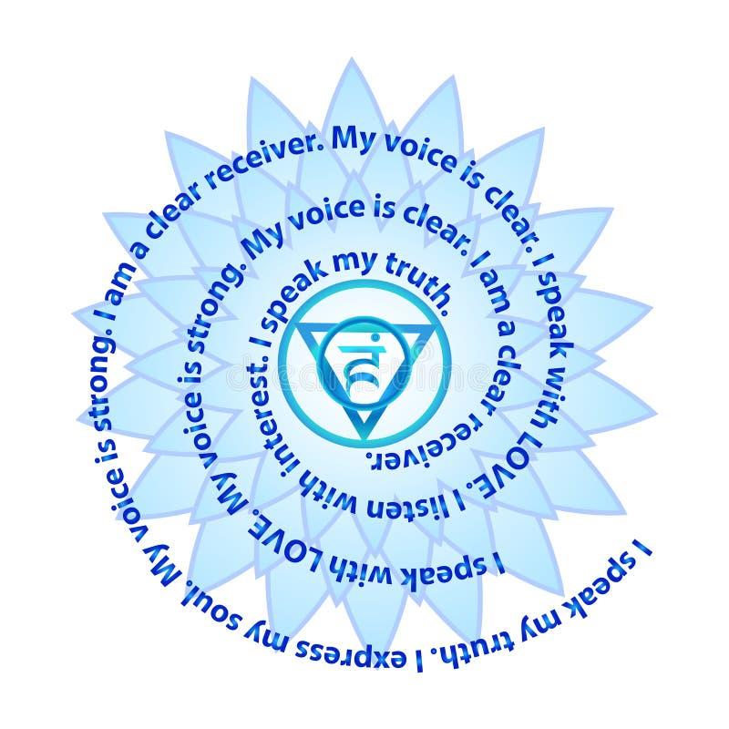 Afirmação do chakra de Vishuddha Ilustração lisa do vetor do projeto ilustração royalty free