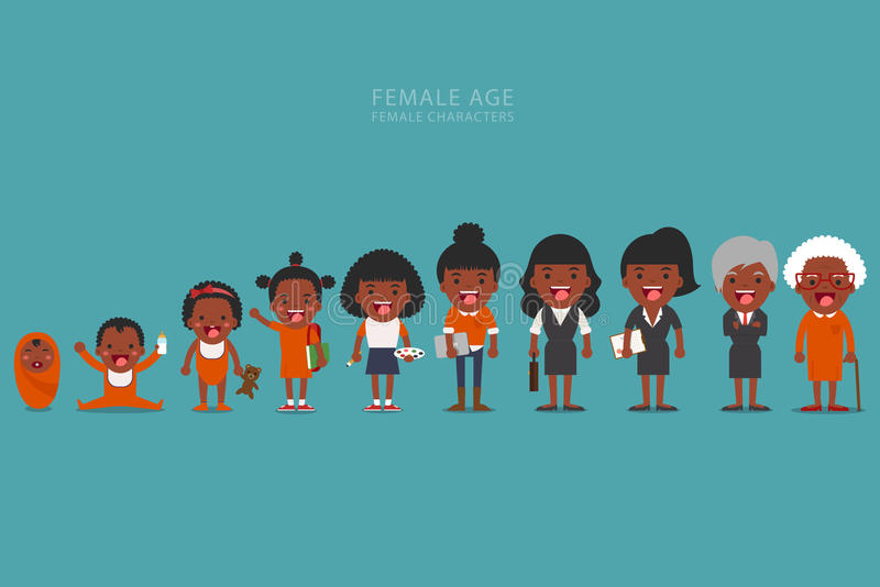 African american ethnic people generations at different ages. Aging concept of female characters, the cycle of life from childhood to old age vector illustration