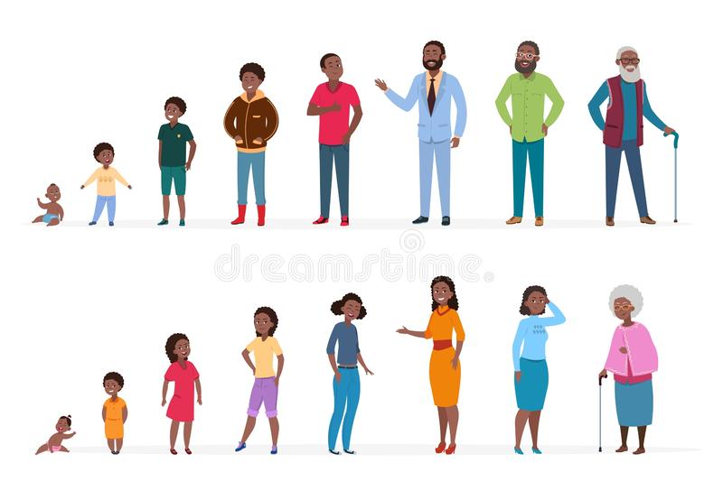 African american people of different ages. Man woman baby kids teenagers, young adult elderly persons. African family vector illustration