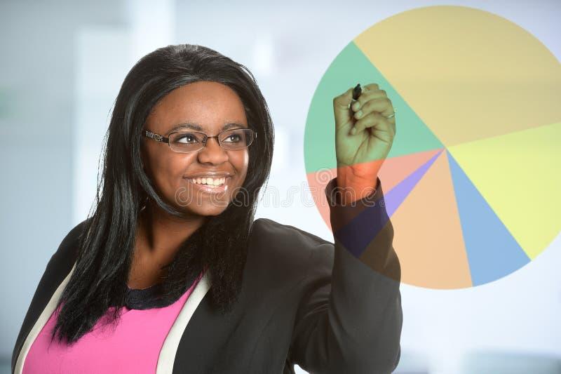 Afrikaanse Amerikaanse Onderneemster Doing Presentation royalty-vrije stock foto's