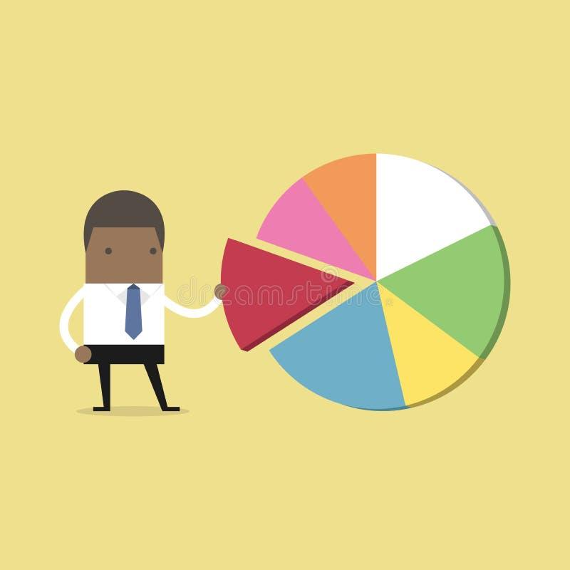 Afrikaanse zakenman die een deel van cirkeldiagram weghalen vector illustratie