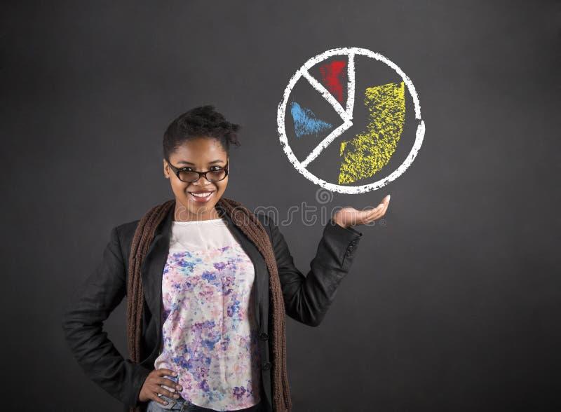 Afrikansk kvinnainnehavhand ut med pajdiagrammet på svart tavlabakgrund arkivfoto
