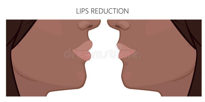 Afro-americano de frente da redução dos view_Lips ilustração do vetor