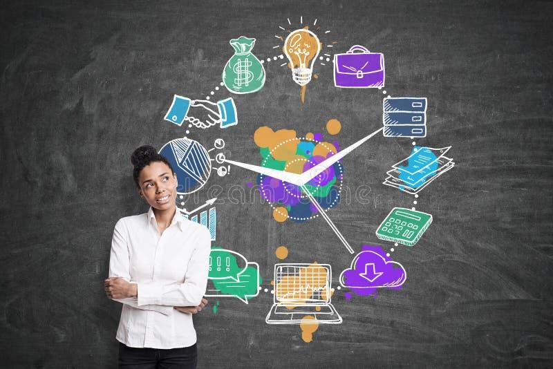 Afroamerikanerfrau und Geschäftsuhr lizenzfreies stockfoto