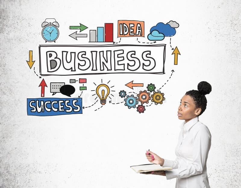 Afrykańska dziewczyna z notatnikiem z biznesowymi nakreśleniami obrazy stock