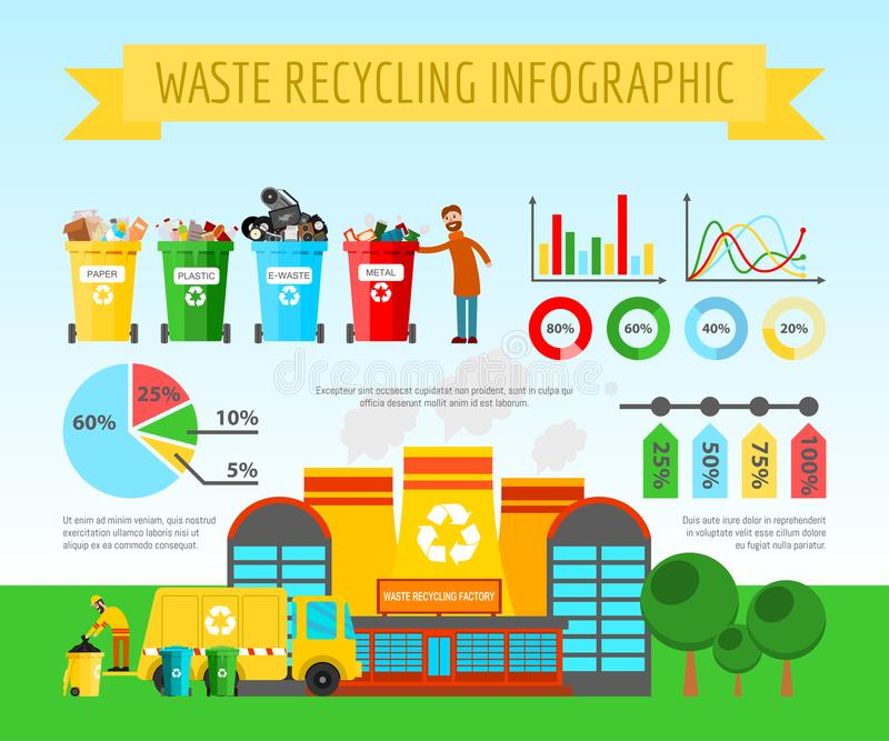 Afval de banner vectorillustratie van het recyclings infographic concept Arbeiders sorterend huisvuil Vrachtwagen die afval vervo vector illustratie