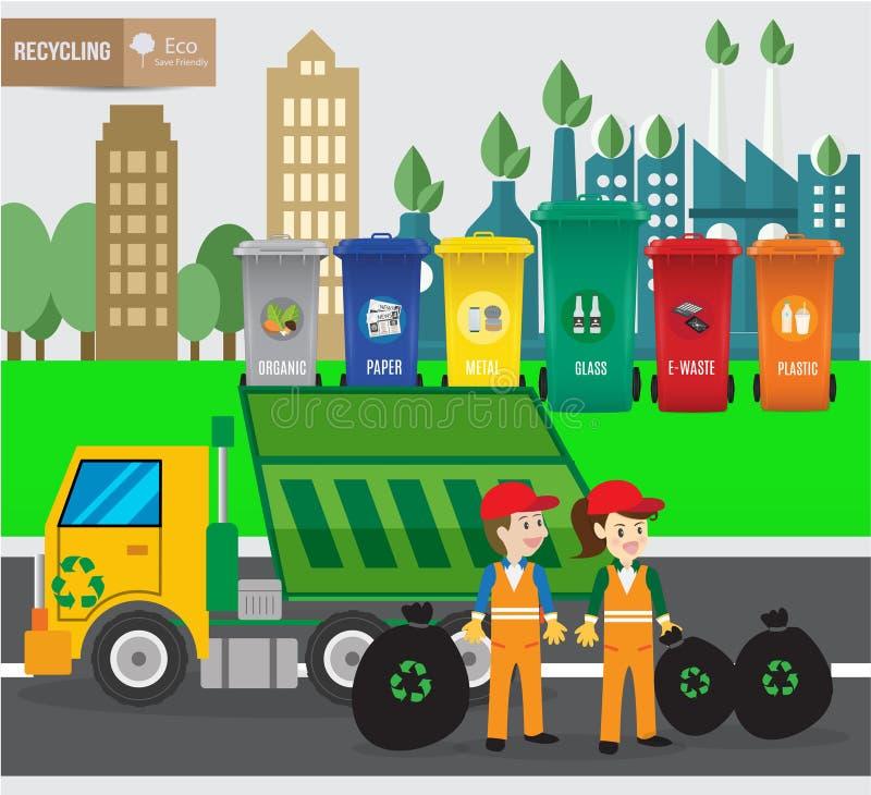 Afval die infographic en groene ecologie recycing kringloop milieu stock illustratie