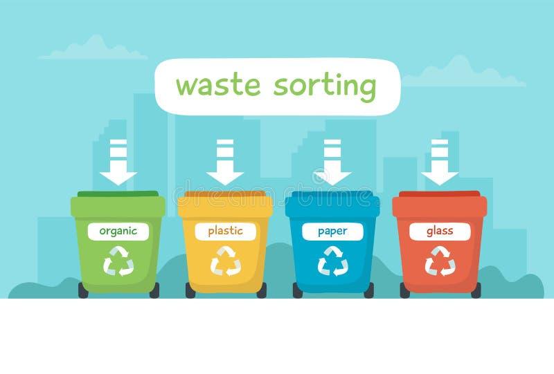 Afval sorterende illustratie met verschillende kleurrijke huisvuilbakken met het van letters voorzien, recycling, duurzaamheid royalty-vrije illustratie