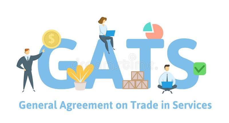 AGCS, acuerdo en comercio general en servicios Concepto con palabras claves, letras e iconos Ejemplo plano del vector stock de ilustración