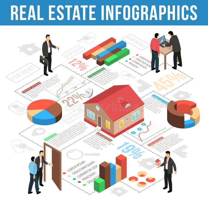 Agence Infographics isométrique de Real Estate illustration libre de droits