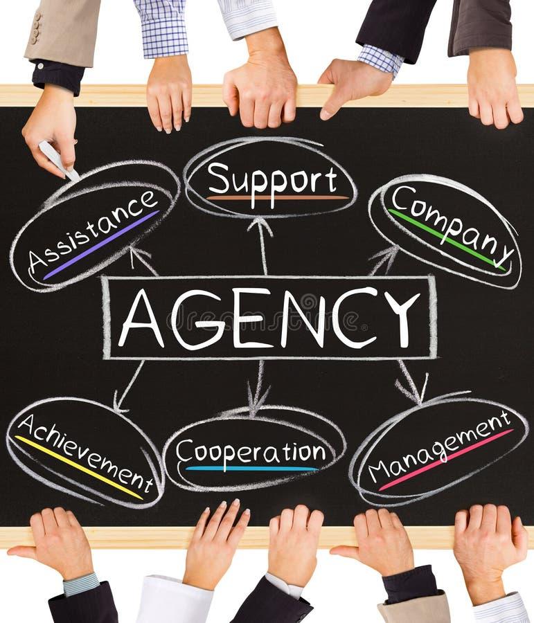 agenzia immagini stock libere da diritti