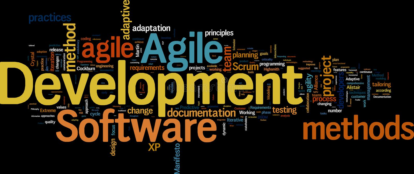 Agile Development Management. Agile software development management methods dense word cloud