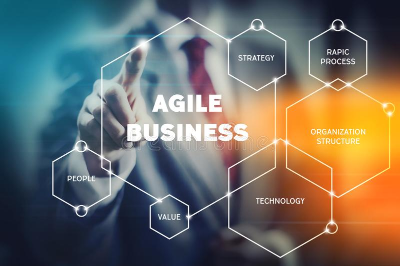 Agile and lean business management stock photography