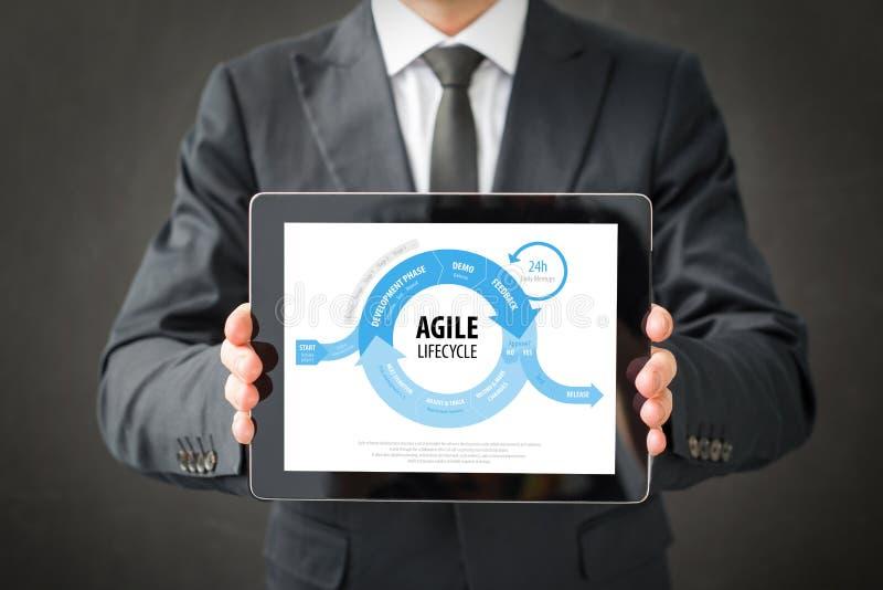 Agile methodology. On tablet computer stock image