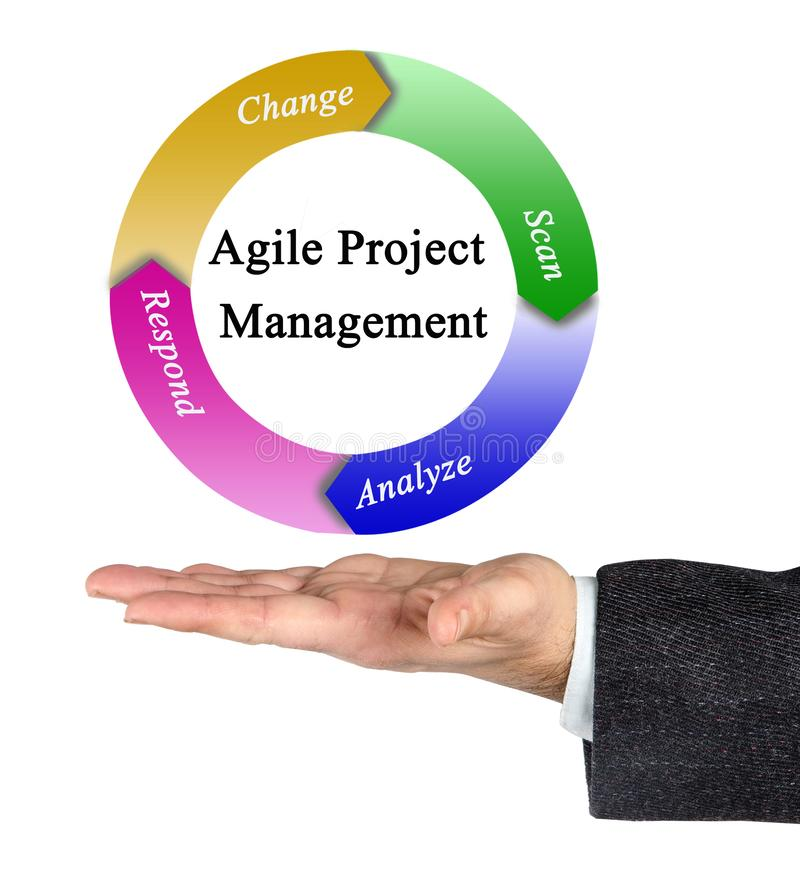 Agile Project Management stock photography
