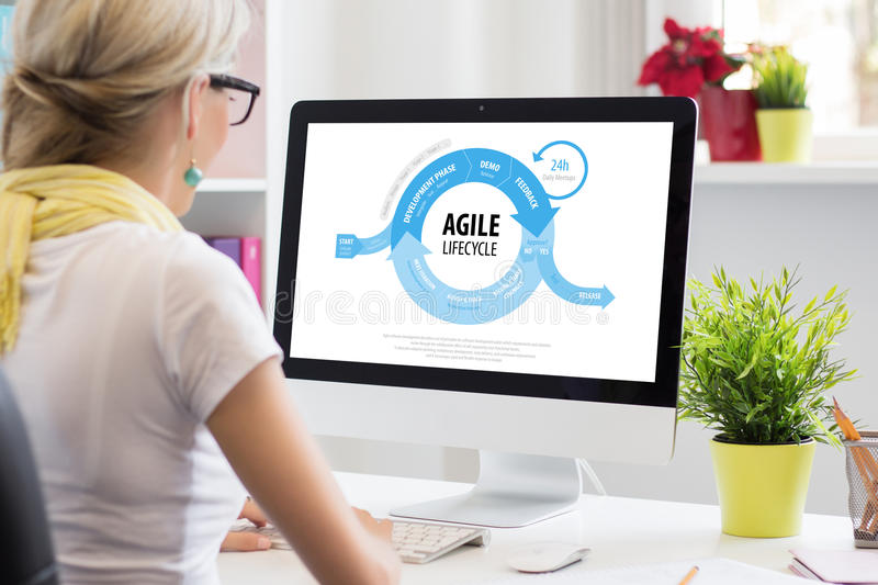 Agile software development method royalty free stock images