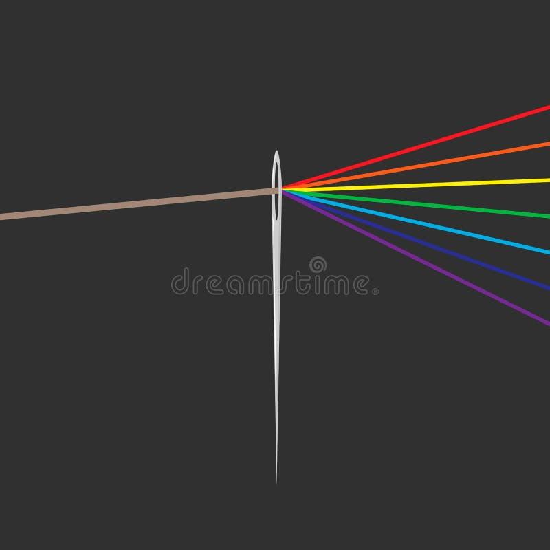 Ago di cucito con l'icona del filo dell'arcobaleno Illustrazione isolata vettore royalty illustrazione gratis