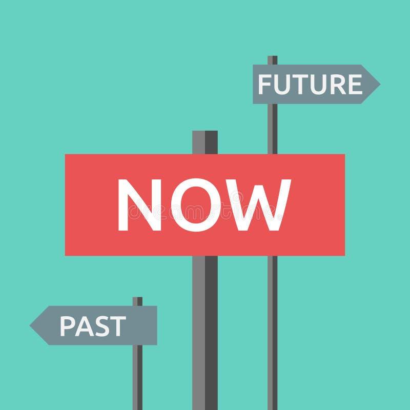 Agora, passado e futuro ilustração royalty free