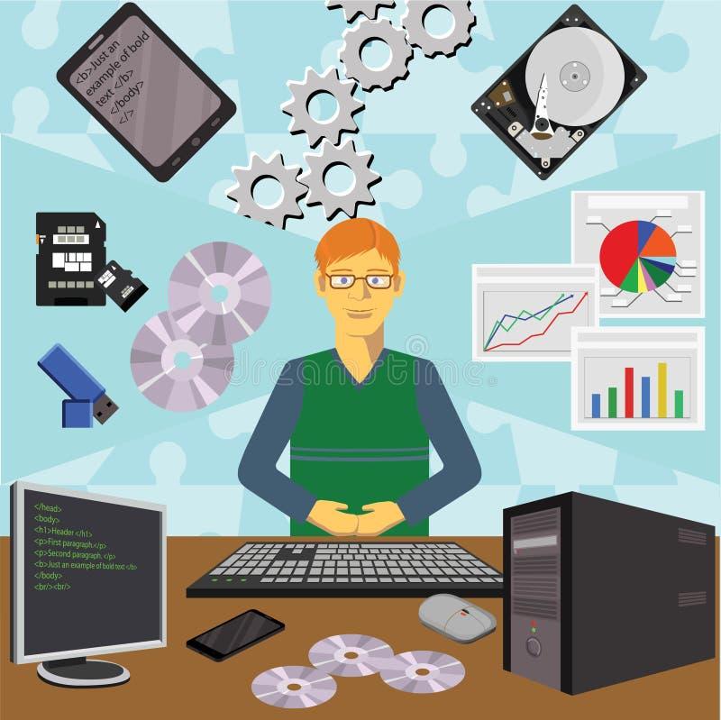 Agrafe art Éducation d'Infographics Profession du programmeur illustration stock