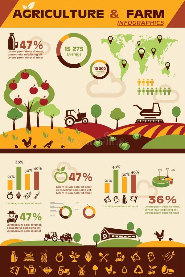 Agricultura e infographics del cultivo ilustración del vector