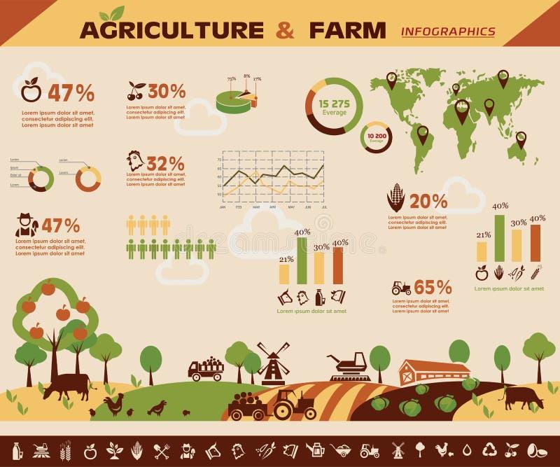 Agricultura e infographics del cultivo stock de ilustración