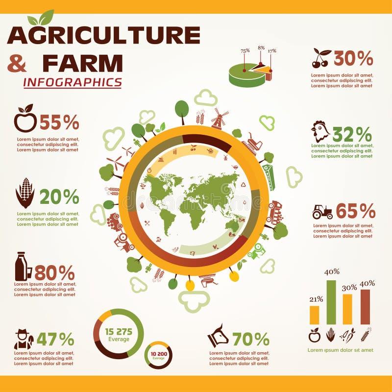 Agricultura e infographics do cultivo