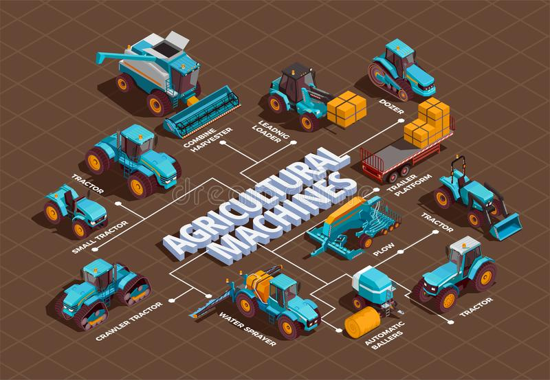 Agricultural Machines Isometric Flowchart. With tractor combine and baller vector illustration royalty free illustration