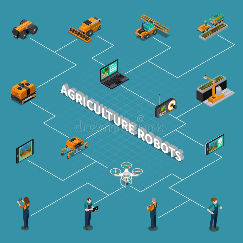 Agricultural Robots Isometric Flowchart. With modern technologies for farming including drone on blue background vector illustration stock illustration