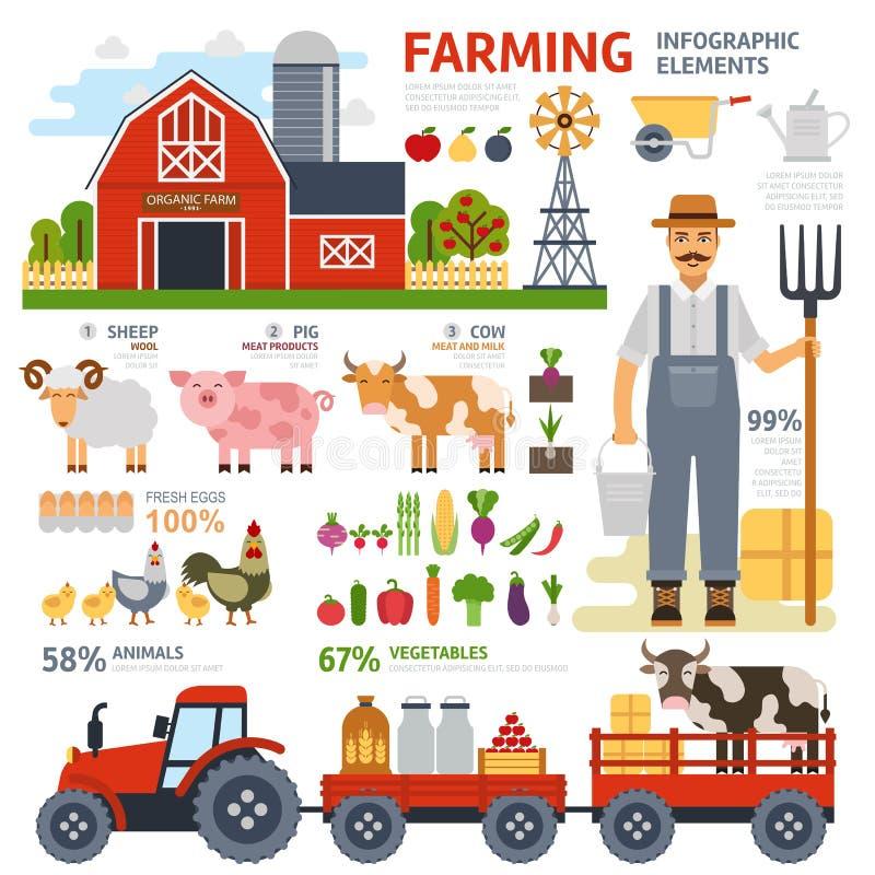 Agriculture des éléments infographic avec l'agriculteur, ferme, moulin à vent, jardin, tracteur, animaux, légumes, fruits, récolt illustration stock