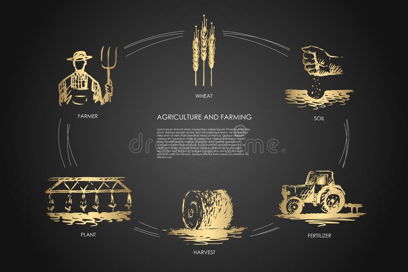 Agriculture et agriculture - producteur, sol, blé, usine, récolte, ensemble de concept de vecteur d'engrais illustration de vecteur
