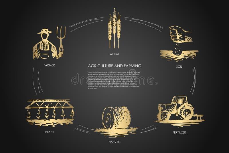 Agriculture and Farming -farmer, soil, wheat, plant, harvest, fertilizer vector concept set. Agriculture and Farming - farmer, soil, wheat, plant, harvest vector illustration