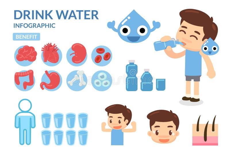 Agua de la bebida Cuerpo y agua Ventaja del agua libre illustration