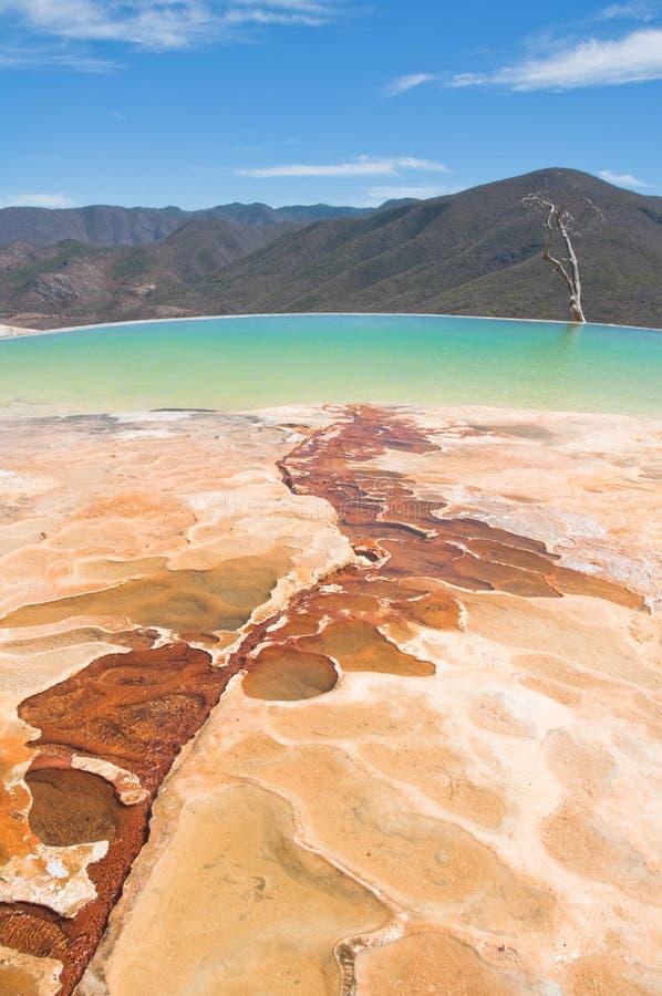 Agua del EL de Hierve, resorte termal en Oaxaca (México) foto de archivo libre de regalías