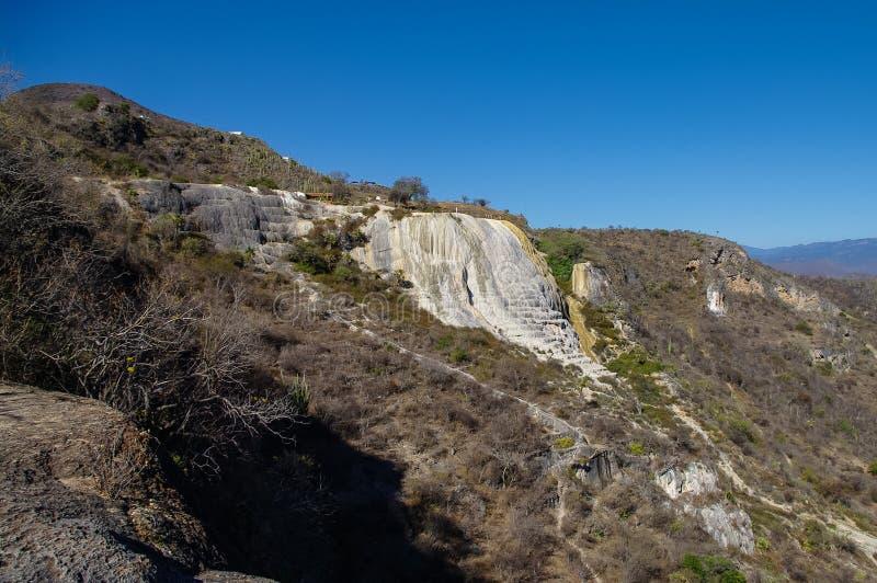 Agua di EL di Hierve delle sorgenti termali a Oaxaca fotografia stock libera da diritti