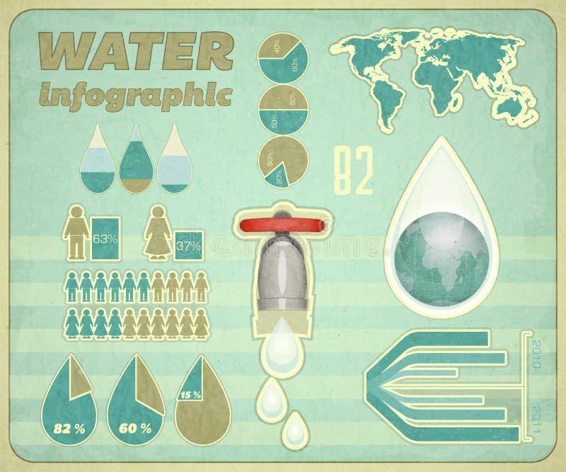 Agua infographic stock de ilustración