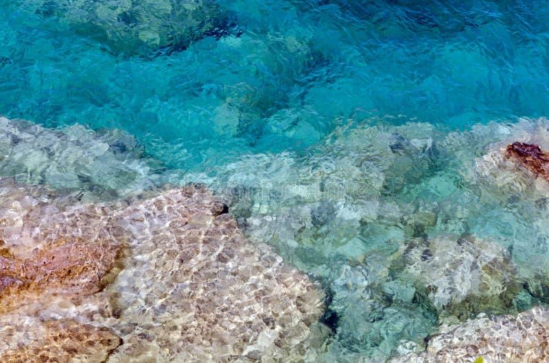 Agua verde y azul imagen de archivo
