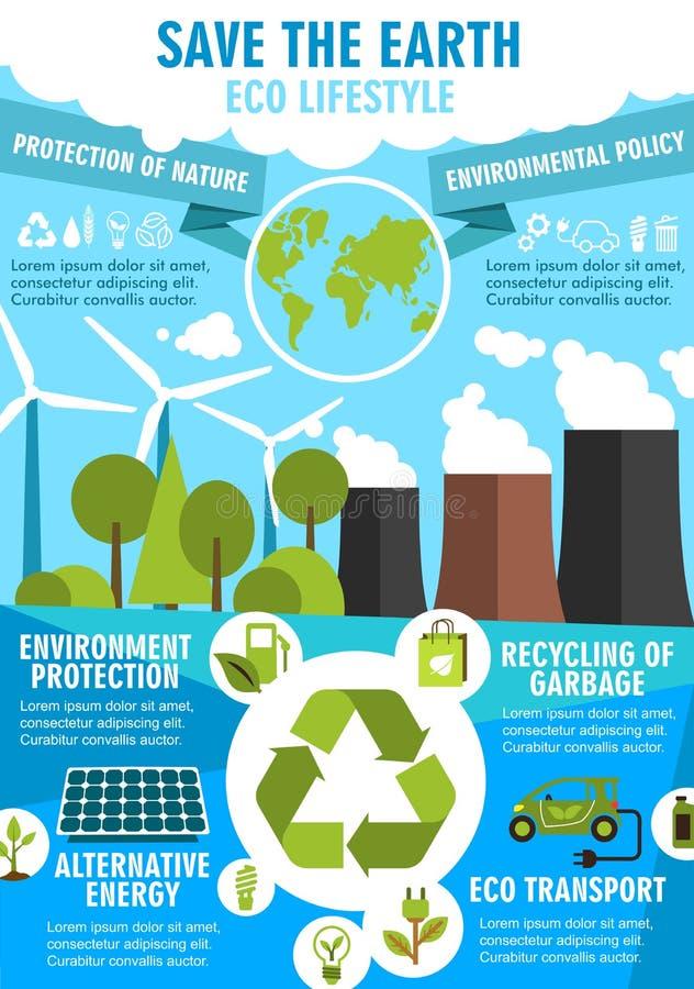 Ahorre el cartel de la ecología de la tierra para el diseño del ambiente ilustración del vector