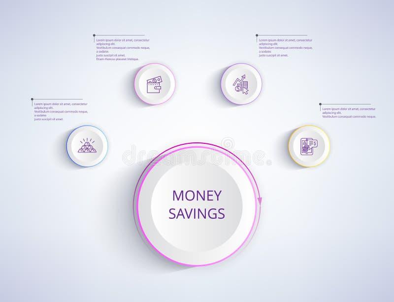 Ahorros del dinero fáciles y cartel conveniente del esquema libre illustration