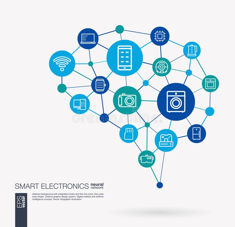 Electronics technology, household gadgets, IOS integrated business vector icons. Digital mesh smart brain idea. AI creative think system concept. Digital mesh royalty free illustration