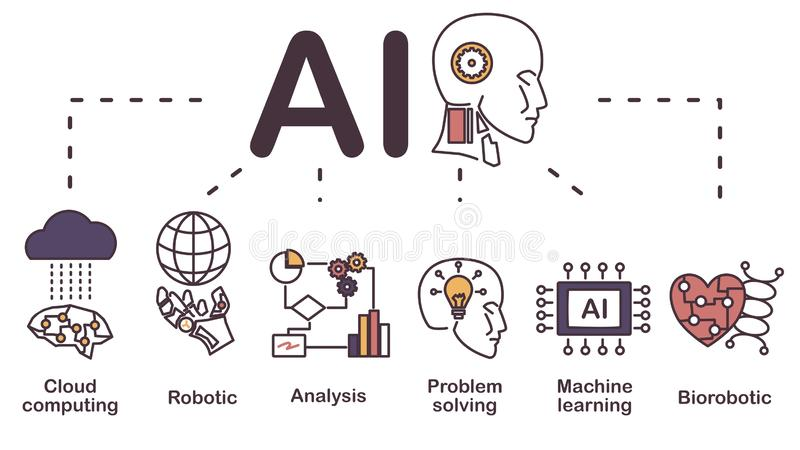 AI icon, artificial intelligent infographic stock photography