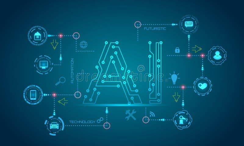 AI Kunstmatige Intelligence-concept Machine Learning, nanotechnologieën, Smart Objects en Global Network Technology vector illustratie