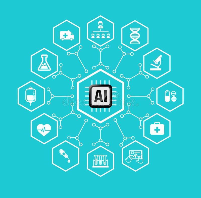 AI Sztucznej inteligencji technologia dla opieki zdrowotnej i medycznego elementu ikony i projekta royalty ilustracja