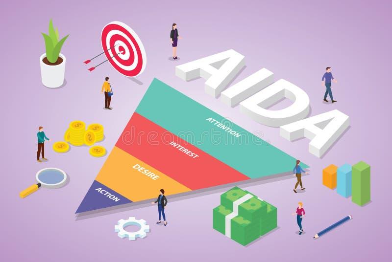 Aida akronym av ordet för affär för handling för uppmärksamhetintresselust med lagfolkaffär med isometrisk modern plan stil - vek royaltyfri illustrationer