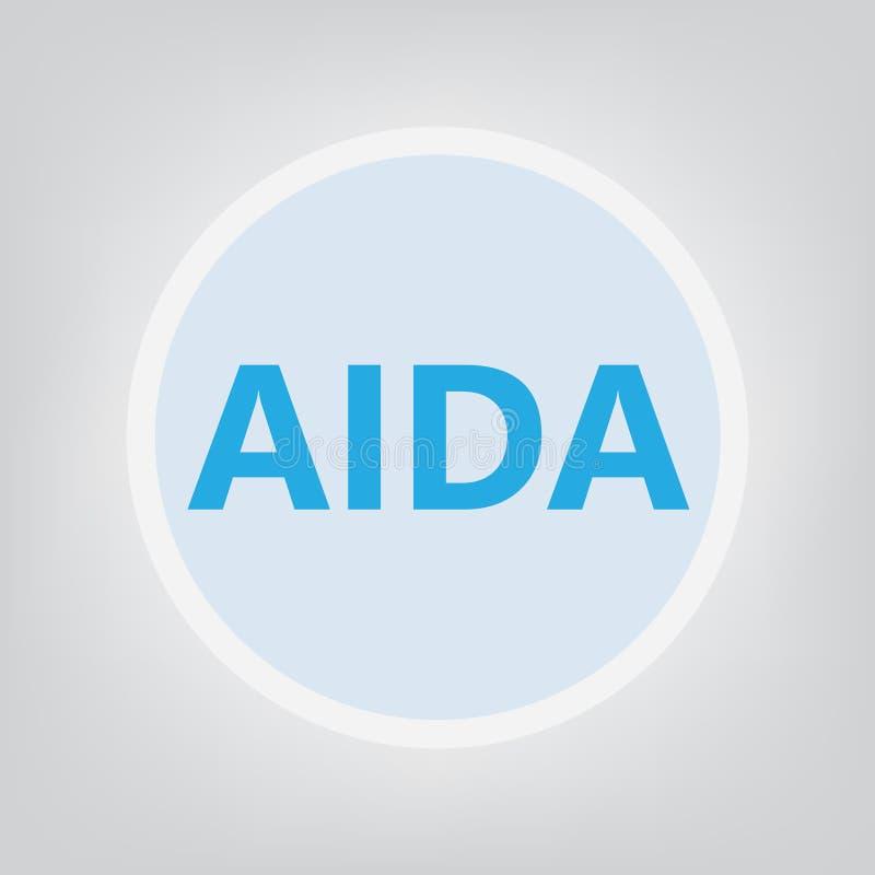 AIDA Attention Interest Desire Action begrepp royaltyfri illustrationer