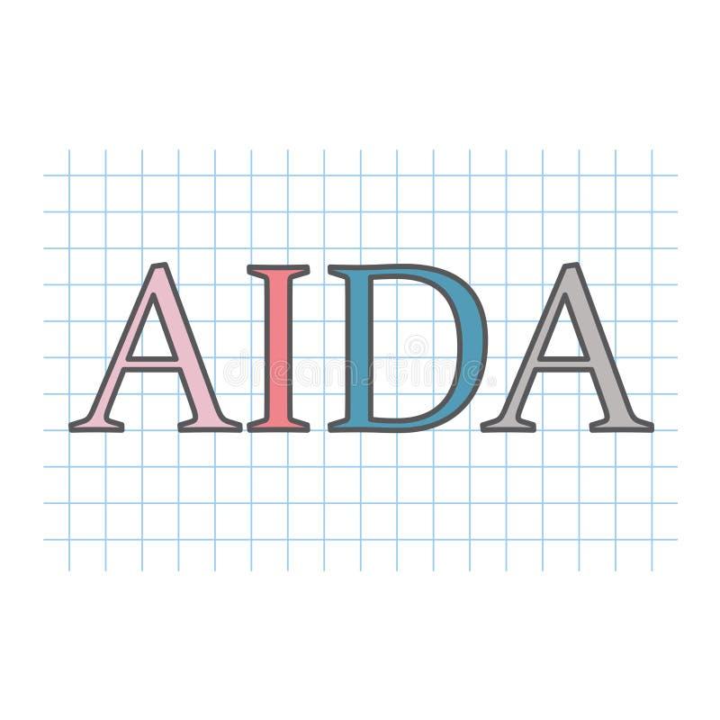 AIDA Attention Interest Desire Action som är skriftlig på rutig papaper stock illustrationer
