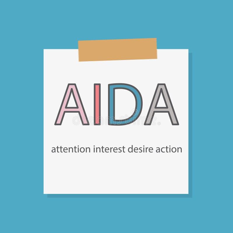 AIDA Attention Interest Desire Action som ?r skriftlig i en anteckningsbok royaltyfri illustrationer