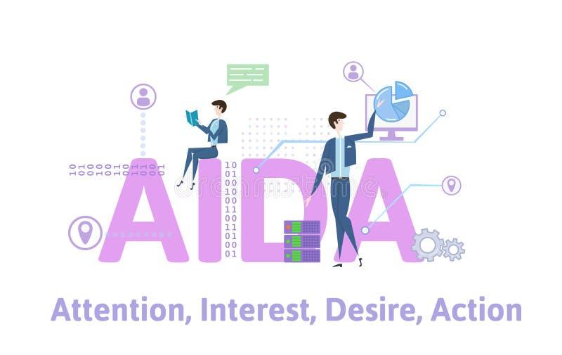 AIDA, uppmärksamhet, intresse, lust och handling Begreppstabell med nyckelord, bokstäver och symboler Kulör plan vektor royaltyfri illustrationer