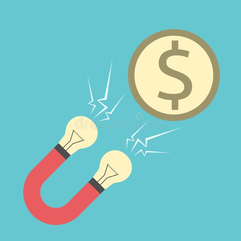 Aimant innovateur attirant l'argent illustration libre de droits