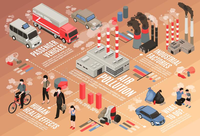Air Pollution Isometric Flowchart. Air pollution in city isometric flowchart with health effects symbols vector illustration royalty free illustration