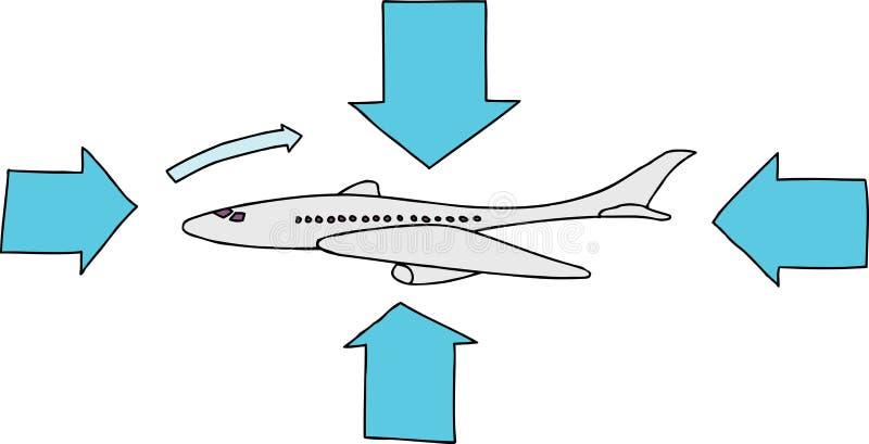 Airfoil Płaski diagram ilustracja wektor